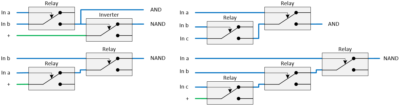 [DIAGRAM_38IS]  Relay logic | Ladder Logic Diagram Nand Gate |  | MERCIA relay computer