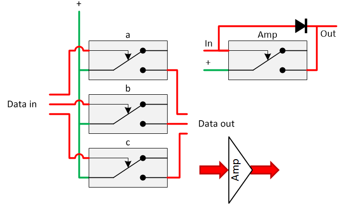 Relay logic this will significantly increase the lifetime of the relays in the circuit diagram below left an amplifier is drawn note that the amplifier will only ccuart Image collections