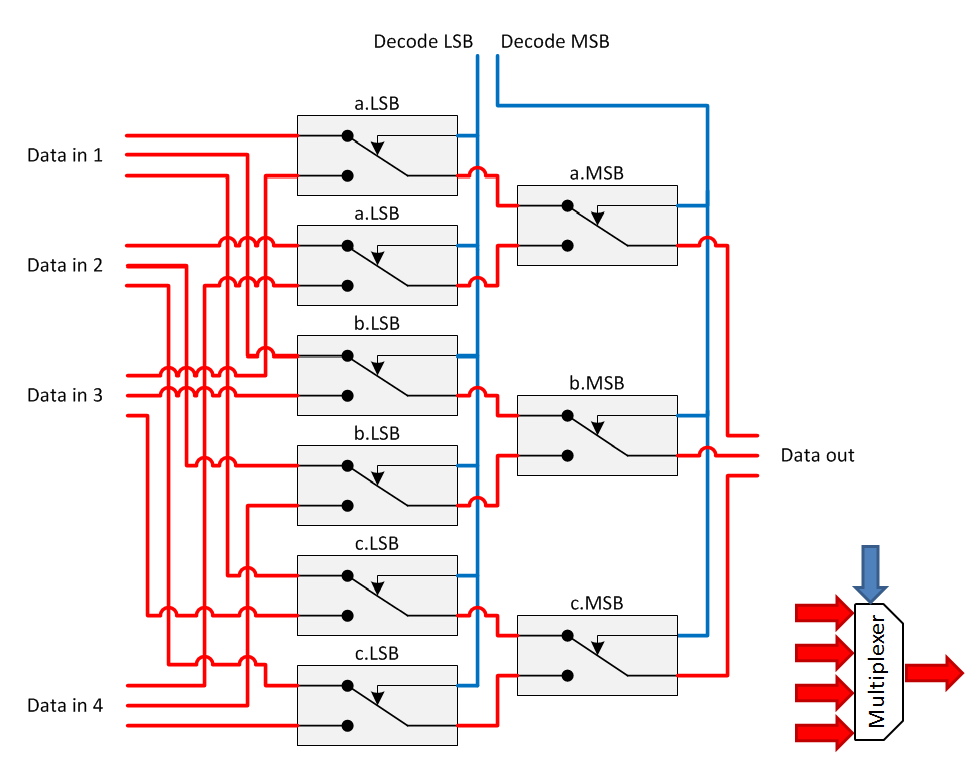 Relay logic for Circuit multiplexeur