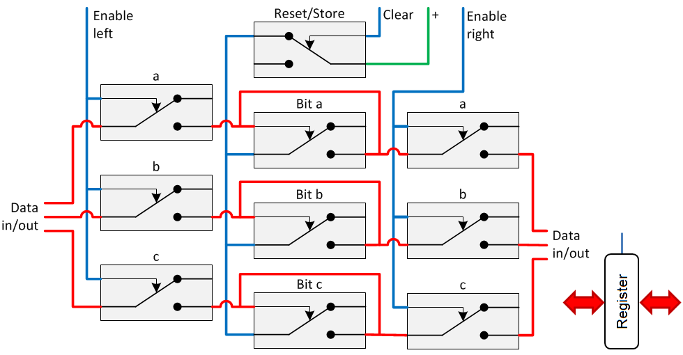 relay logic, wiring diagram