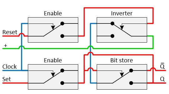 Relay Logicrhrelaisputernl: Binary Switch Wiring Diagram At Gmaili.net