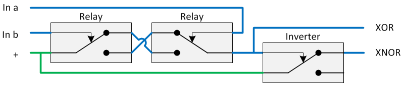 [SCHEMATICS_4FR]  Relay logic | Ladder Logic Diagram Nand Gate |  | MERCIA relay computer