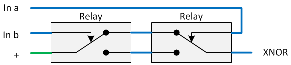 Relay logic | Relay Logic Diagram Of Xor Gate |  | MERCIA relay computer
