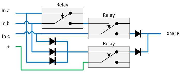 [DIAGRAM_3NM]  Relay logic | Ladder Logic Diagram Nand Gate |  | MERCIA relay computer