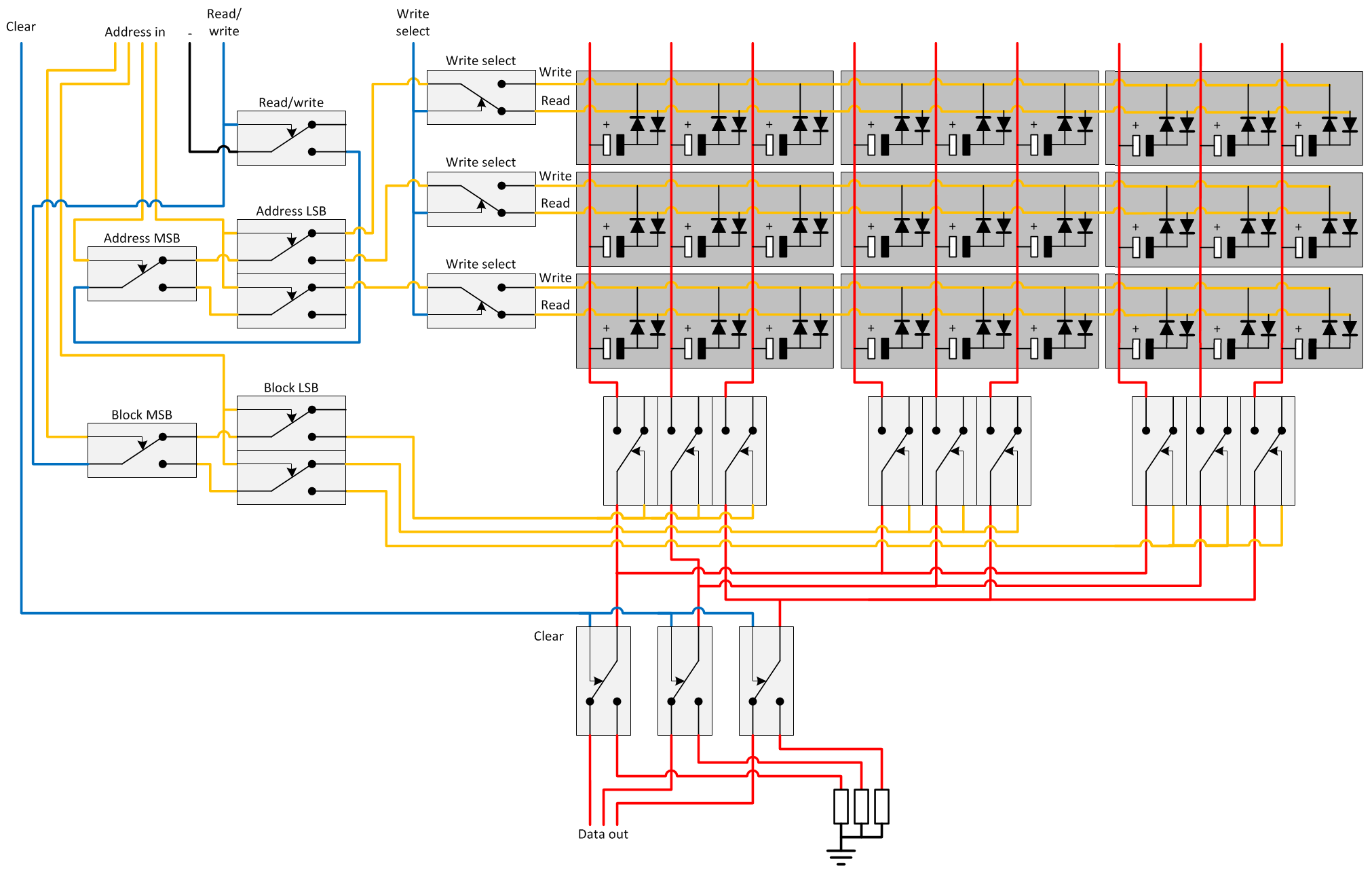 Memory How To Read A Logic Diagram Relay Computer Capacitor Ram